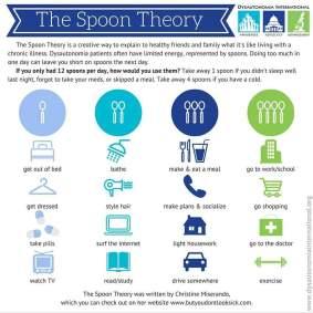 Spoon-theory 2